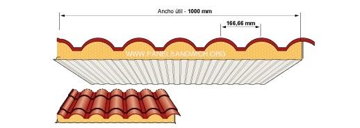 Medidas del panel sandwich imitacion teja