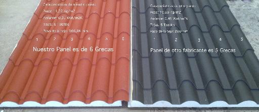 Precio metro cuadrado de panel s ndwich tipo teja color rojo for Clases de tejas y precios