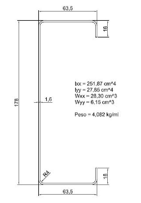 Correa c correas metalicas tipo c estructurales para for Medidas perfiles pladur