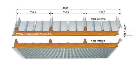 Venta cubiertas aislantes ac sticas tipo paneles lana de roca for Panel de cubierta tipo sandwich