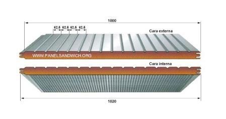Panel Lana Roca Fachada Acustico medidas