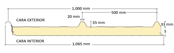 medidas panel 3 grecas
