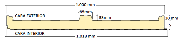 medidas panel sandwich tapajuntas